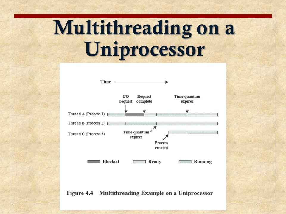 Multithreading on a Uniprocessor