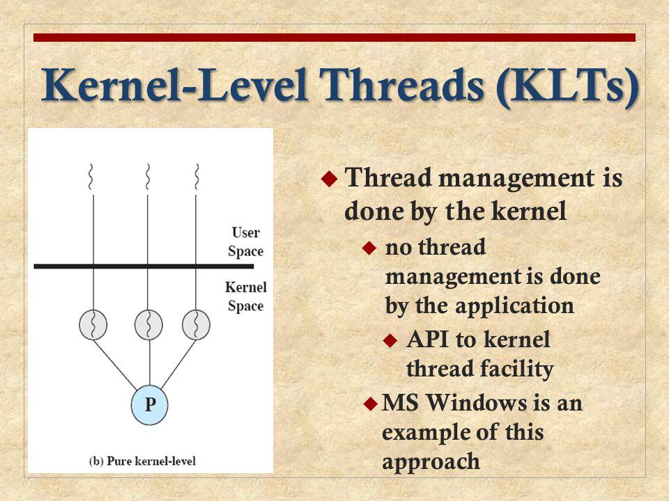 Kernel-Level Threads (KLTs)