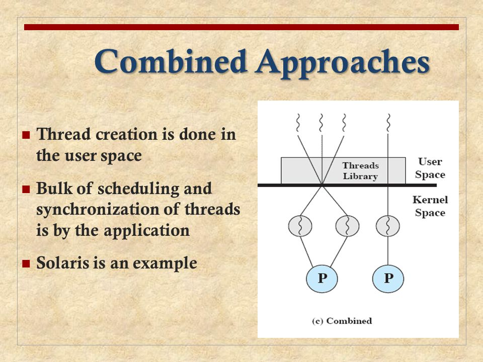 Combined Approaches Thread creation is done in the user space