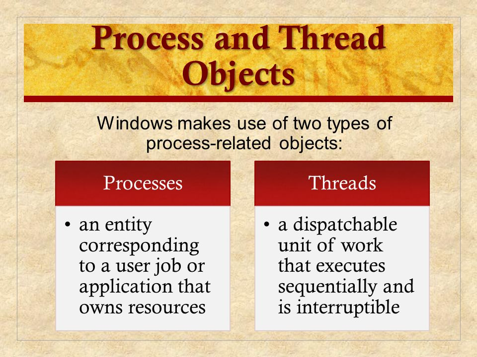 Process and Thread Objects