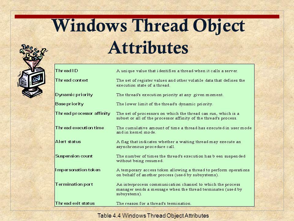 Windows Thread Object Attributes