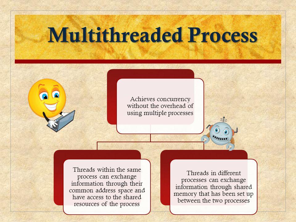 Multithreaded Process