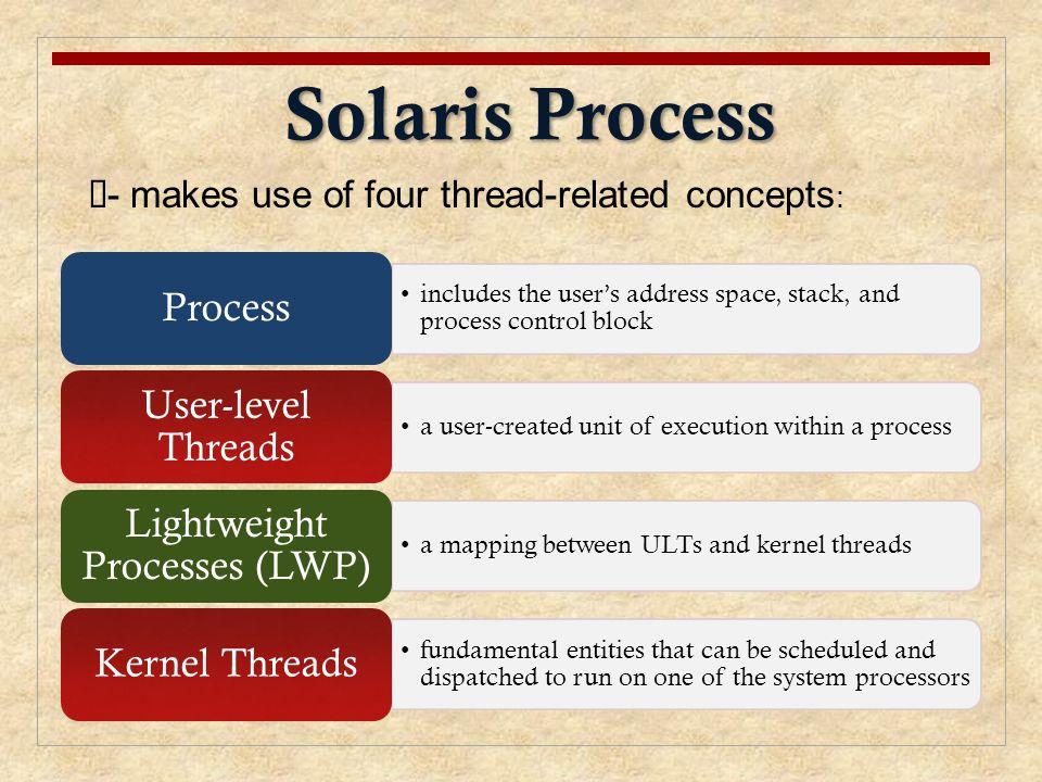 Lightweight Processes (LWP)