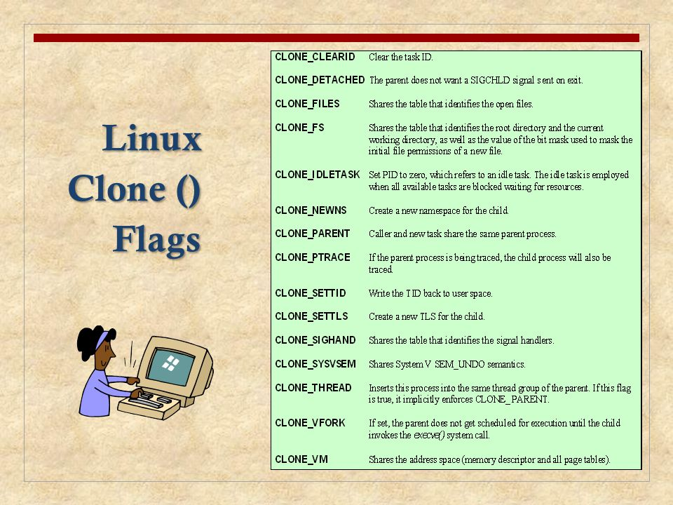 Linux Clone () Flags Table 4.5, Linux clone () flags.