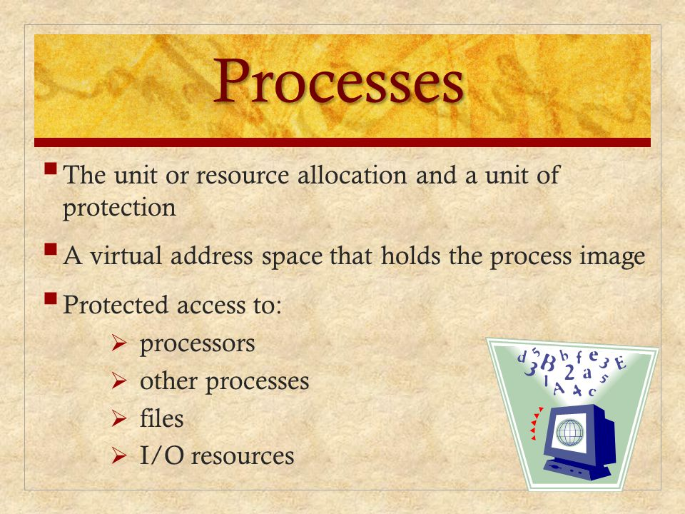 Processes The unit or resource allocation and a unit of protection