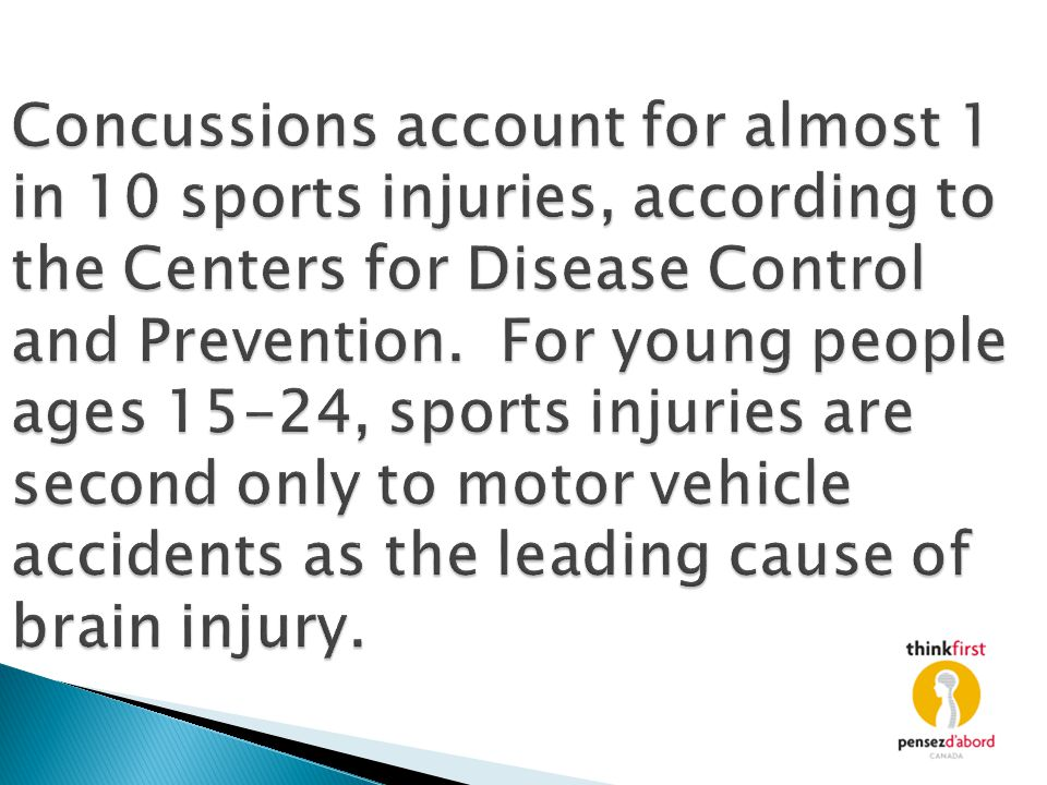 Concussions account for almost 1 in 10 sports injuries, according to the Centers for Disease Control and Prevention.