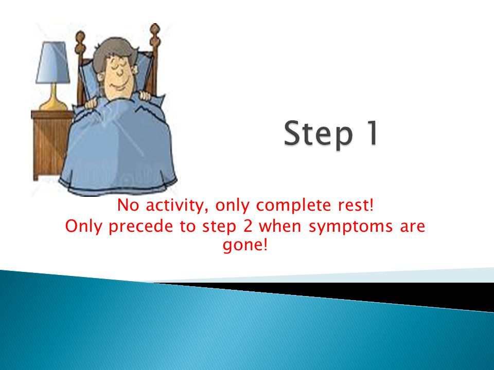 Step 1 No activity, only complete rest!