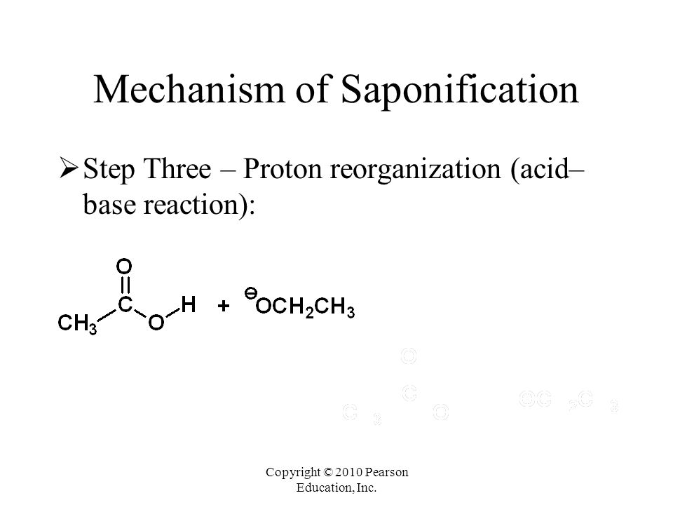 Mechanism of Saponification