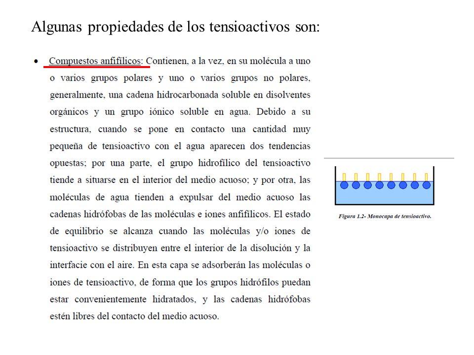 Algunas propiedades de los tensioactivos son: