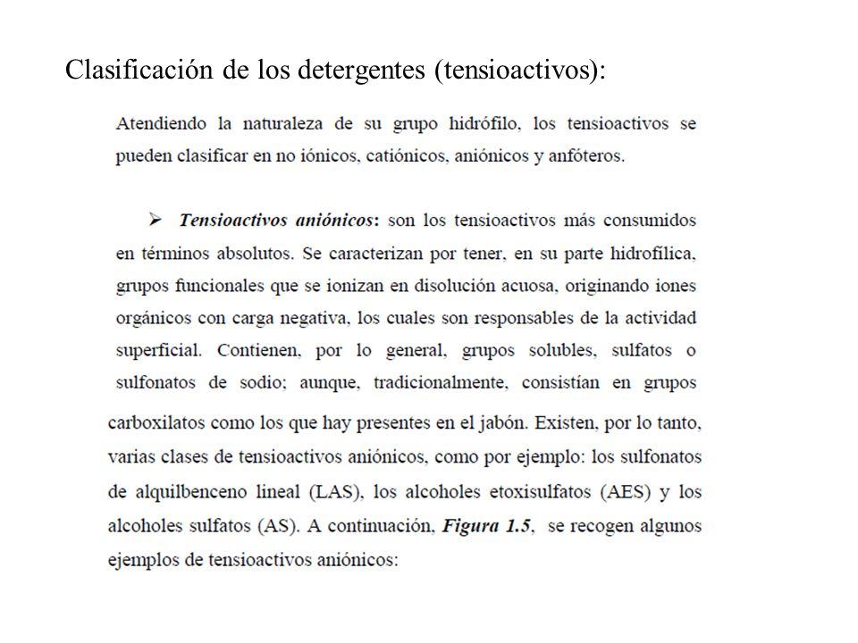 Clasificación de los detergentes (tensioactivos):