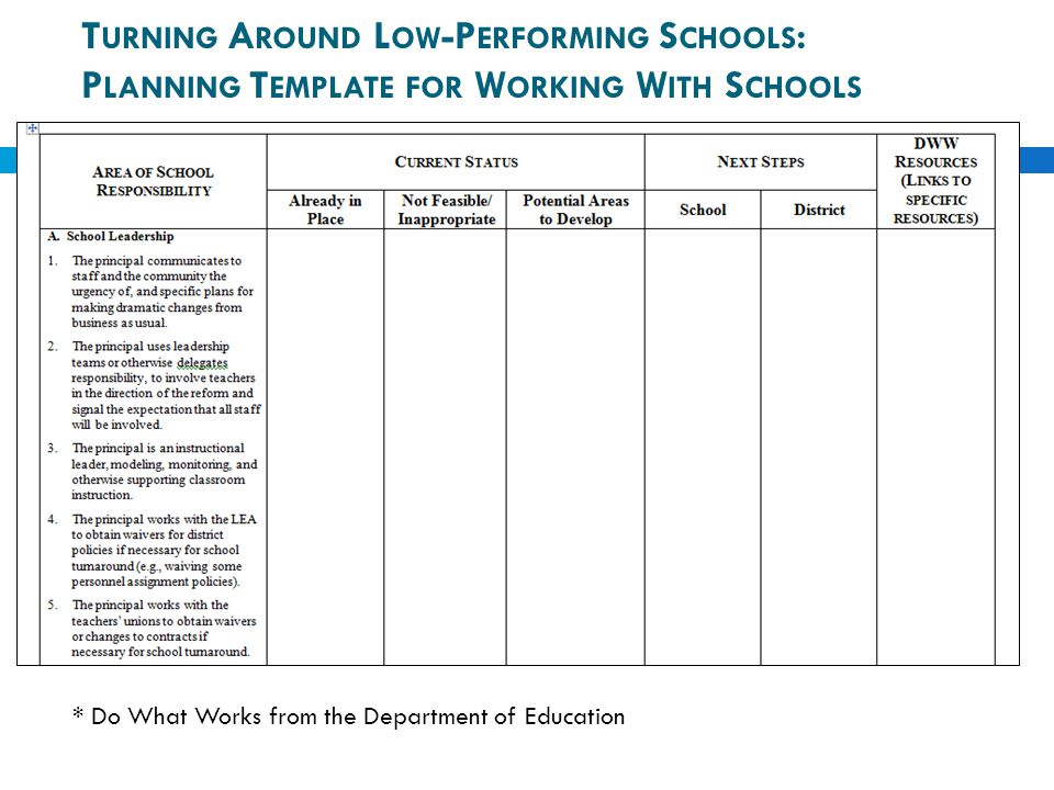 Turning Around Low-Performing Schools: Planning Template for Working With Schools