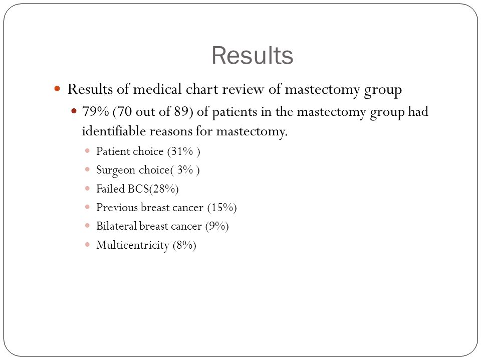 Results Results of medical chart review of mastectomy group