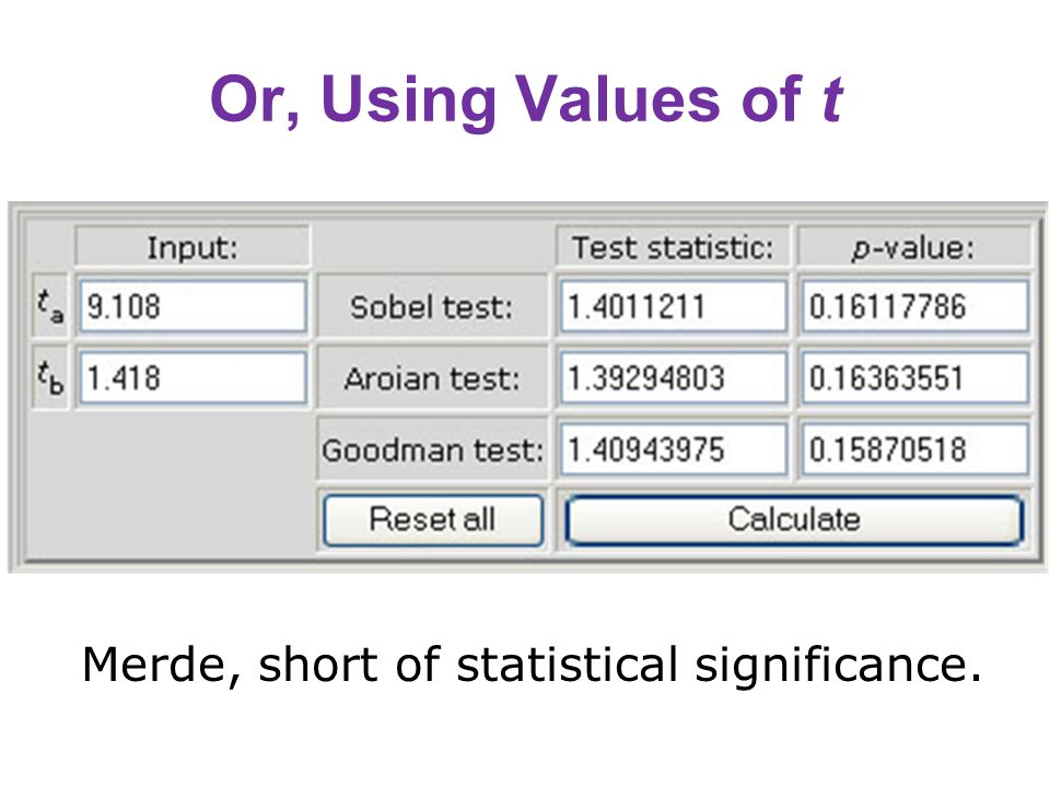 Or, Using Values of t Merde, short of statistical significance.