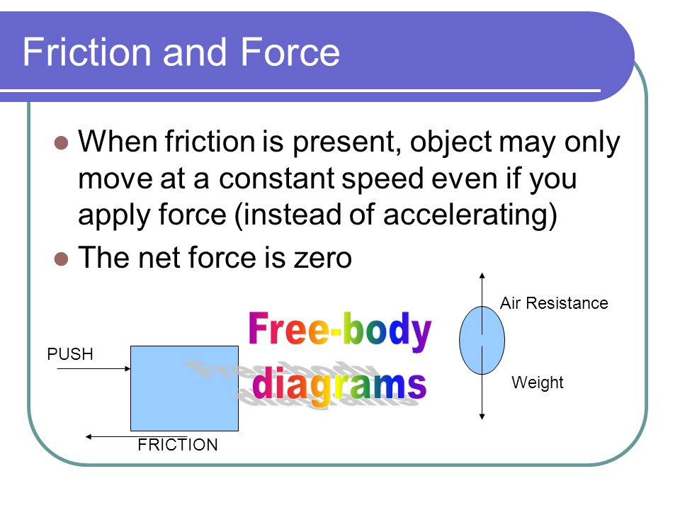 Friction and Force Free-body diagrams