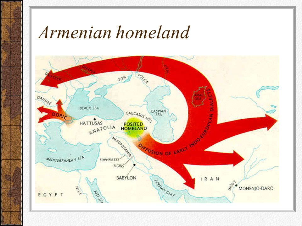 Armenian homeland