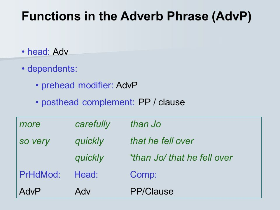 Functions in the Adverb Phrase (AdvP)