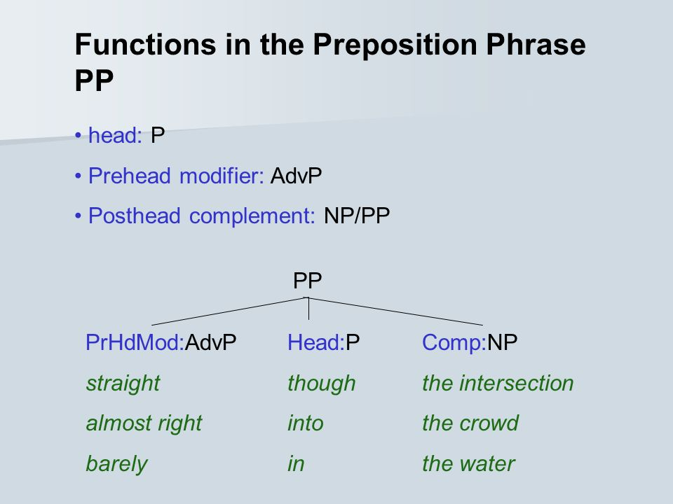 Functions in the Preposition Phrase PP