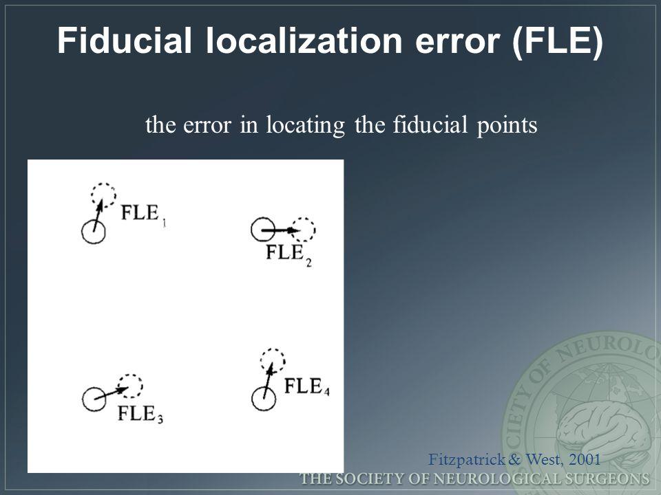 Fiducial localization error (FLE)