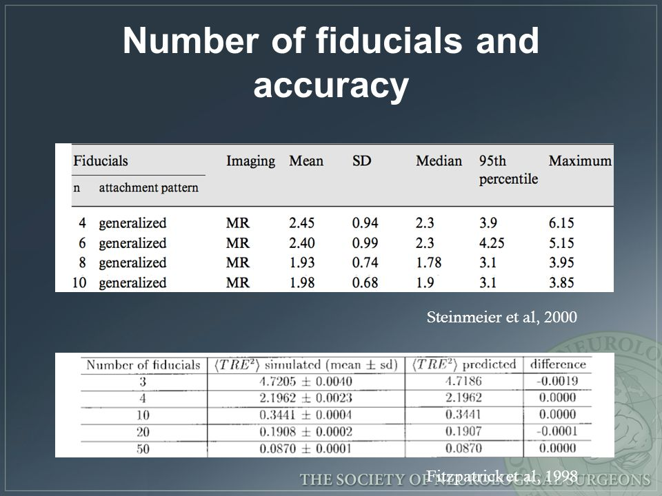 Number of fiducials and accuracy