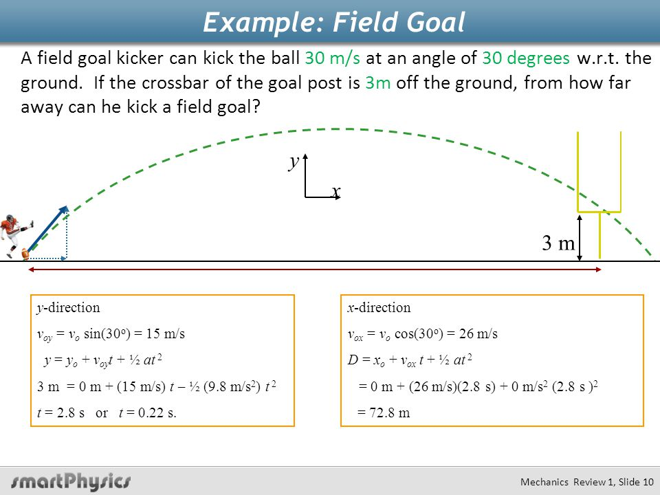 Example: Field Goal y x 3 m D