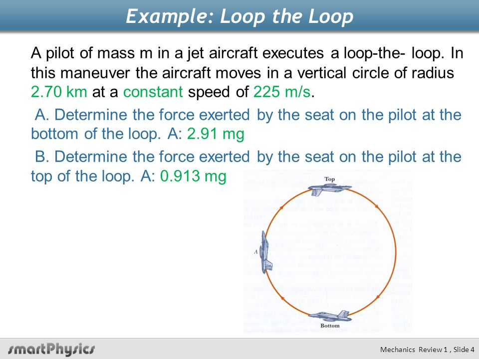 Example: Loop the Loop