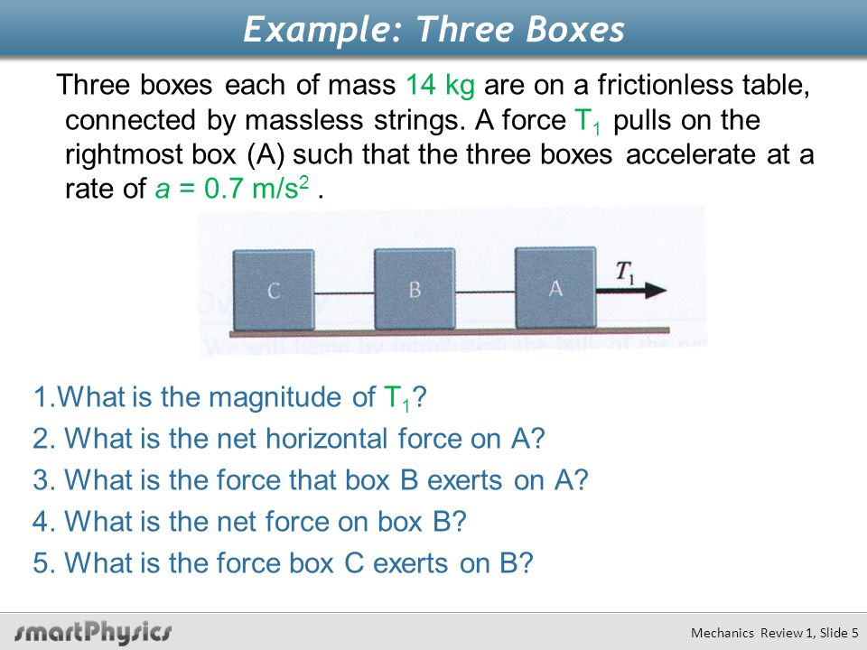 Example: Three Boxes