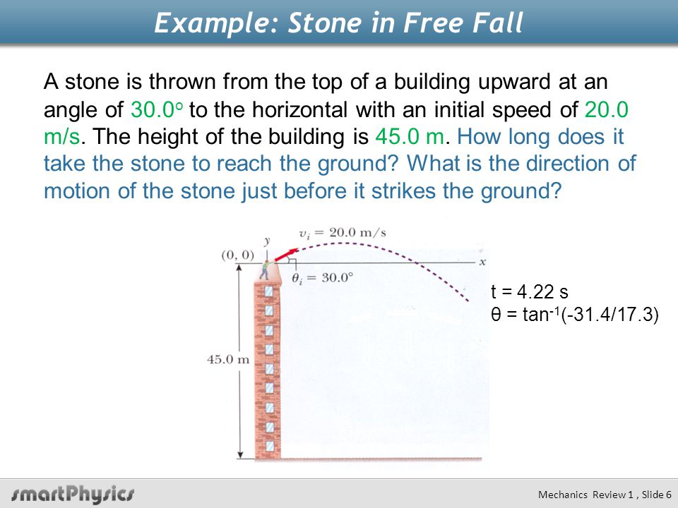 Example: Stone in Free Fall