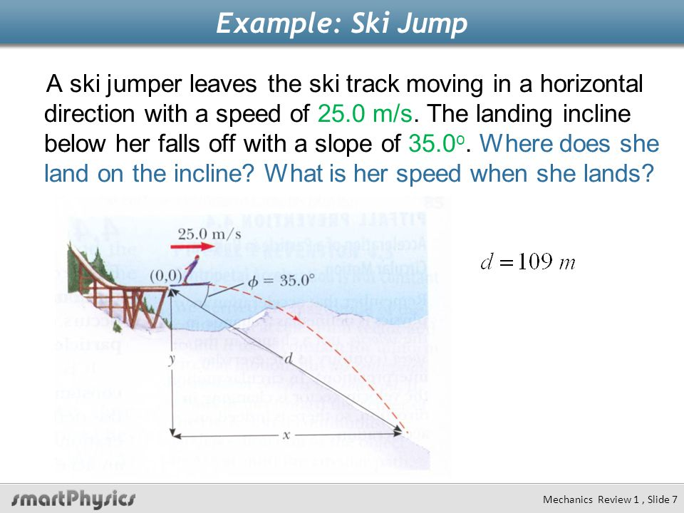 Example: Ski Jump