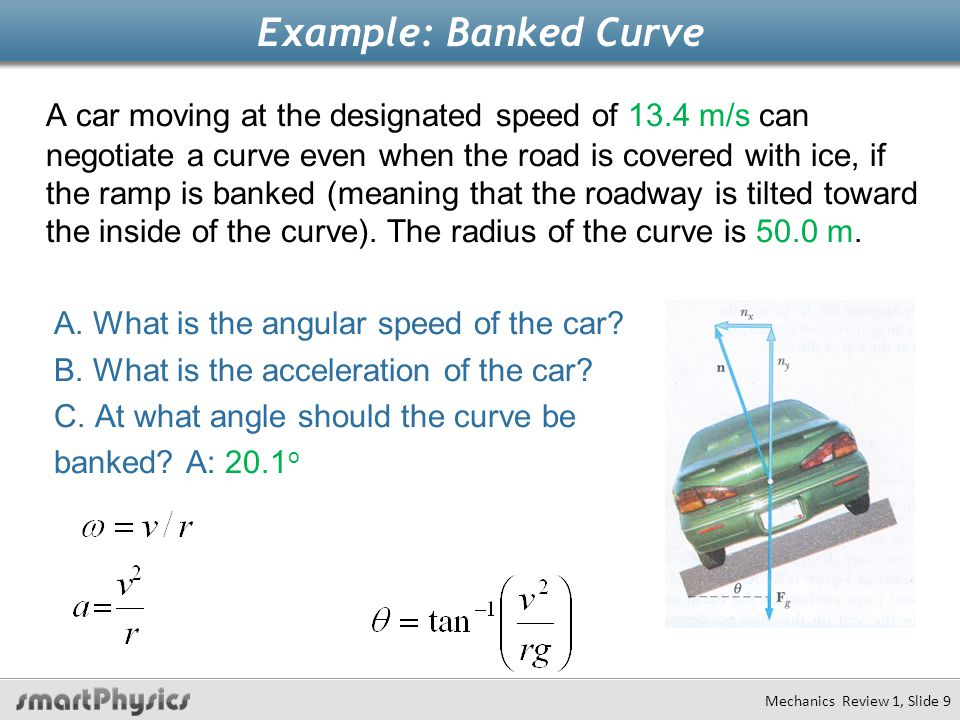 Example: Banked Curve