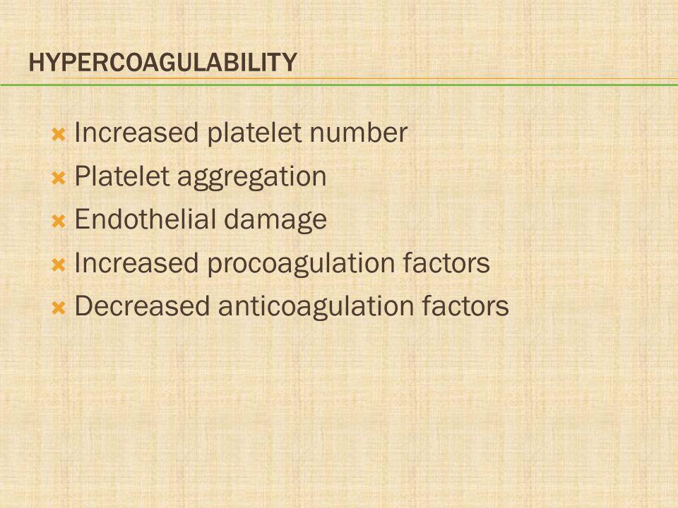 Increased platelet number Platelet aggregation Endothelial damage