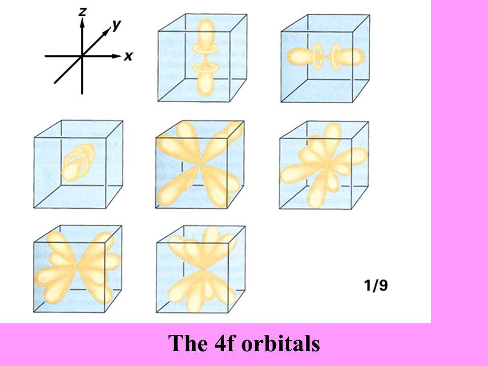 The 4f orbitals
