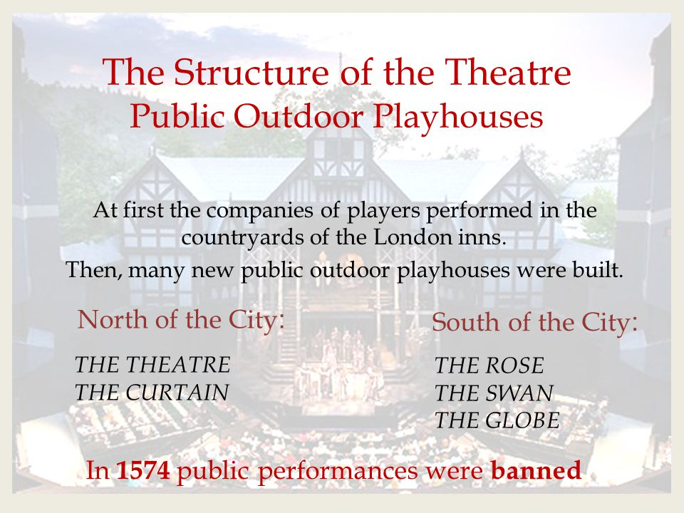 The Structure of the Theatre Public Outdoor Playhouses