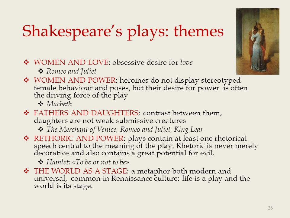 Please list and explain the main themes of Shakespeare's Hamlet.