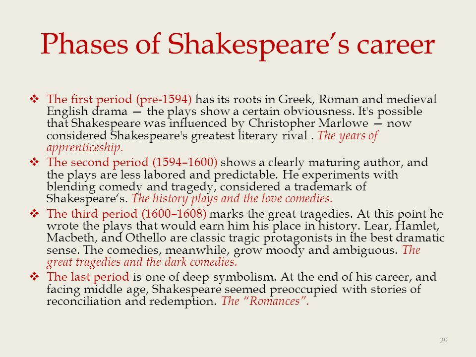 Phases of Shakespeare's career