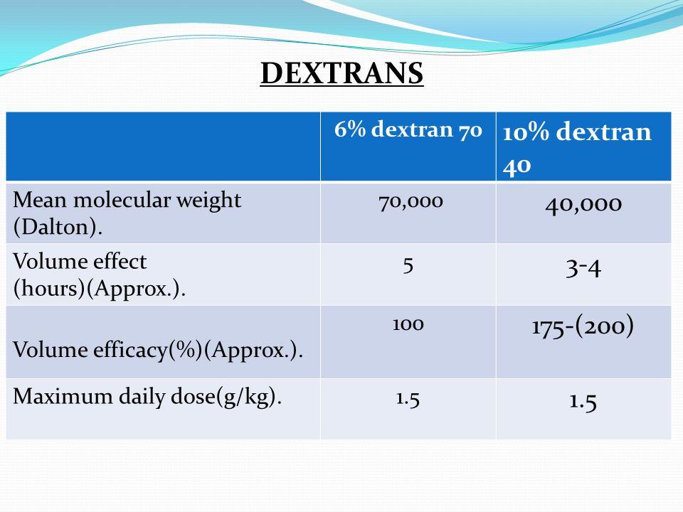 DEXTRANS 10% dextran 40 40,000 3-4 175-(200) 6% dextran 70