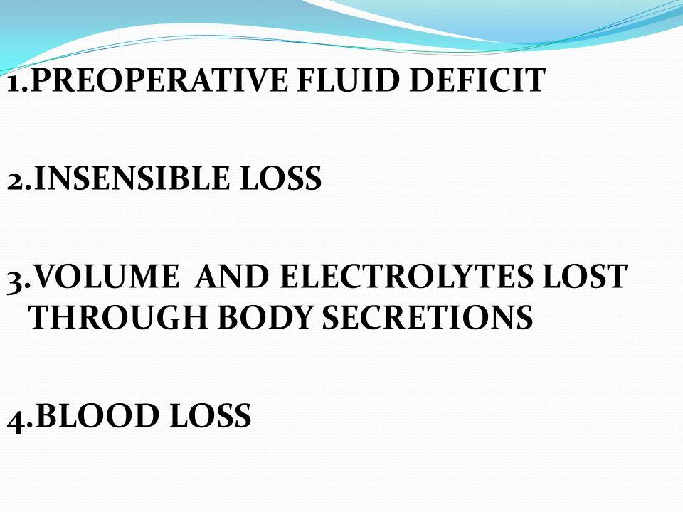 1. PREOPERATIVE FLUID DEFICIT 2. Insensible loss 3