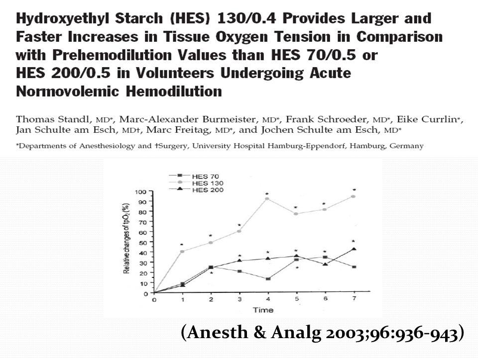 (Anesth & Analg 2003;96:936-943)