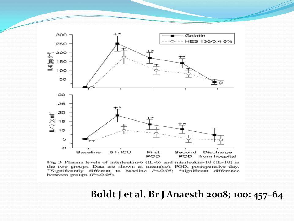 Boldt J et al. Br J Anaesth 2008; 100: 457–64