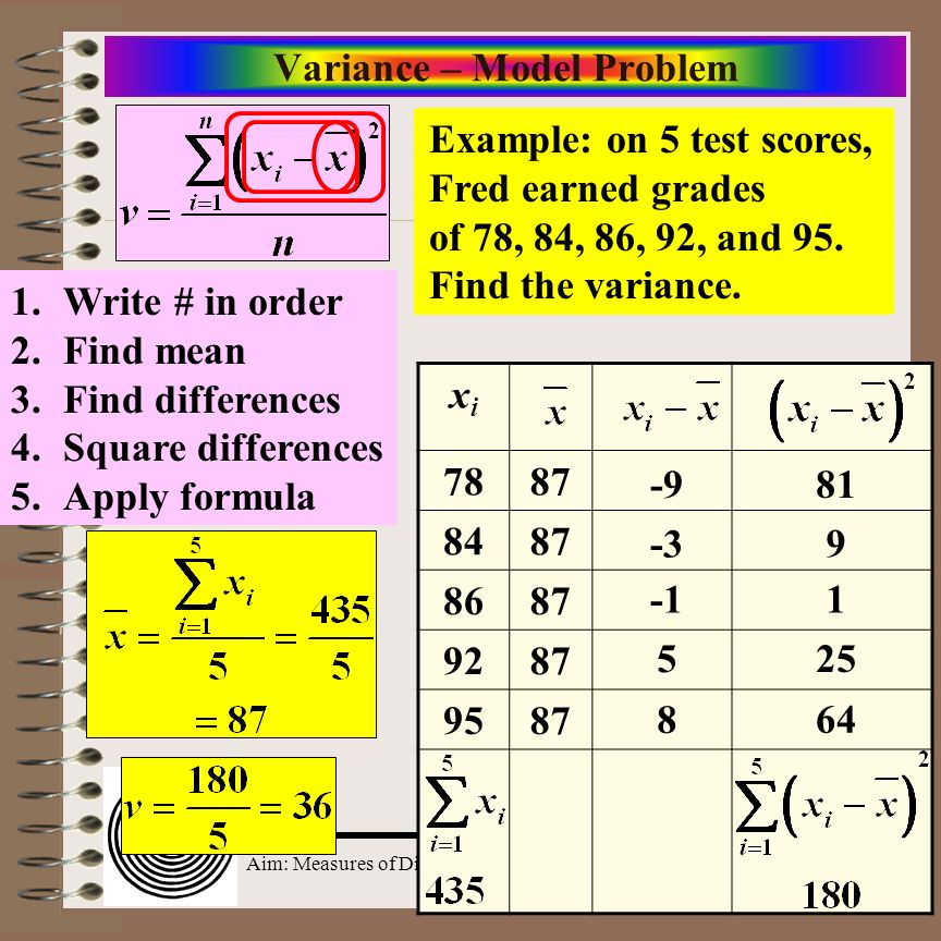 Variance – Model Problem