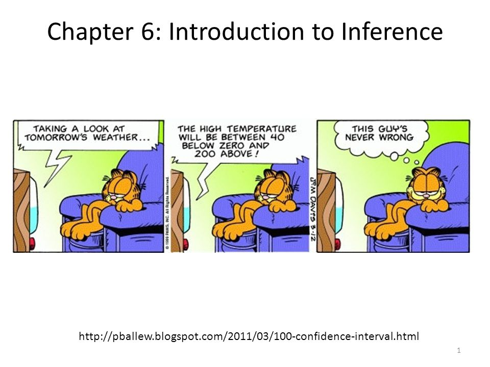 Chapter 6: Introduction to Inference