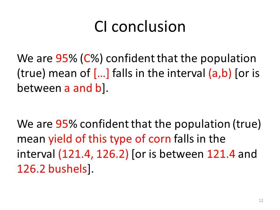 CI conclusion