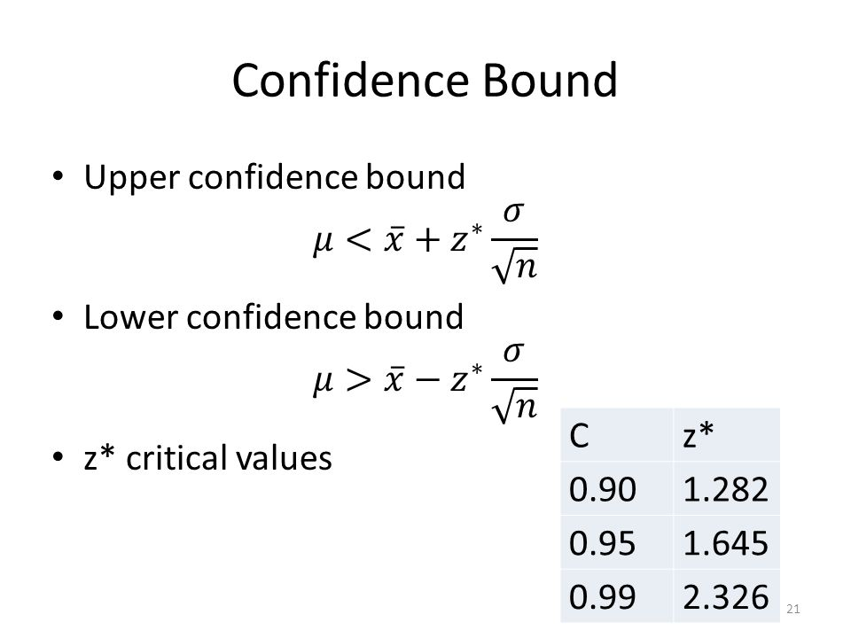 Confidence Bound Upper confidence bound 𝜇< 𝑥 + 𝑧 ∗ 𝜎 𝑛