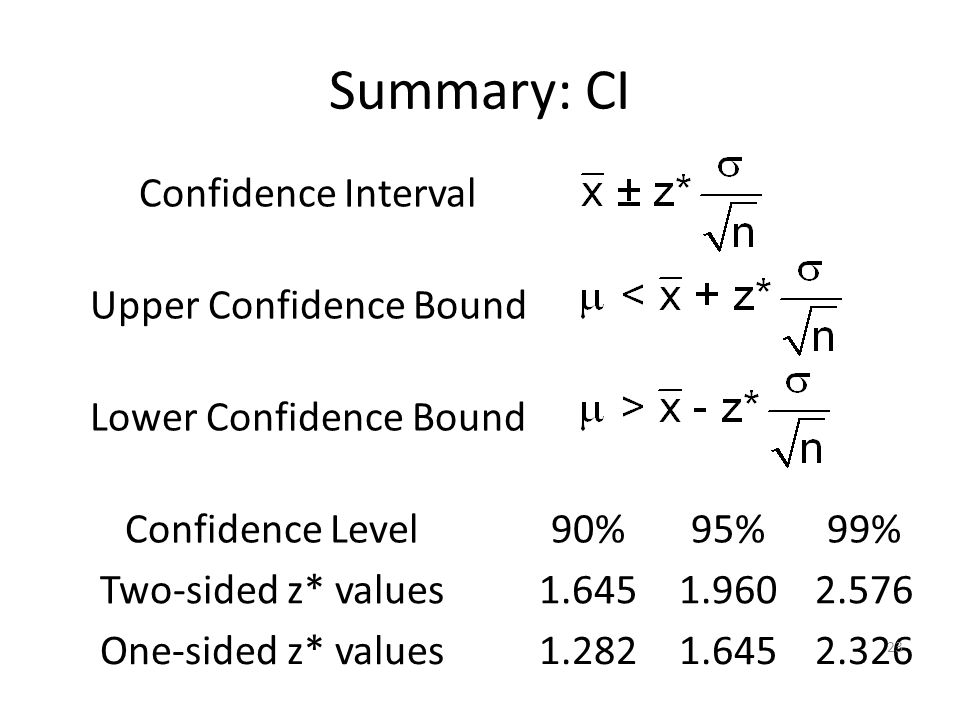 Chapter 6 introduction to inference ppt video online for T table 99 confidence interval