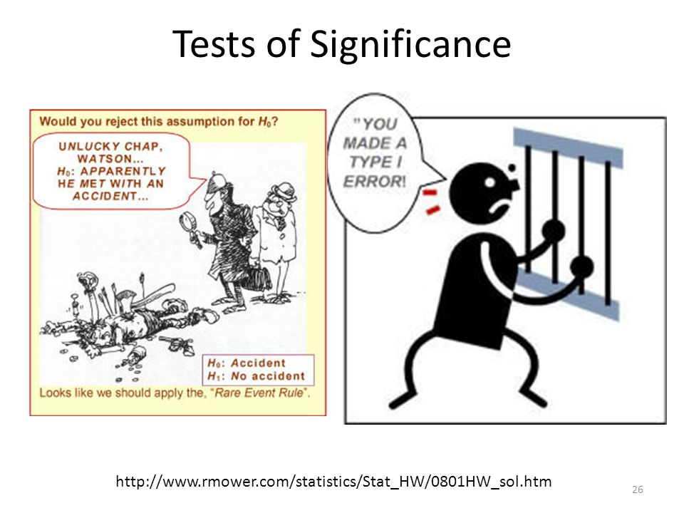 Tests of Significance http://www.rmower.com/statistics/Stat_HW/0801HW_sol.htm