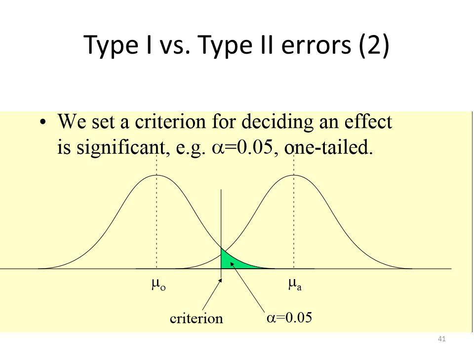Type I vs. Type II errors (2)