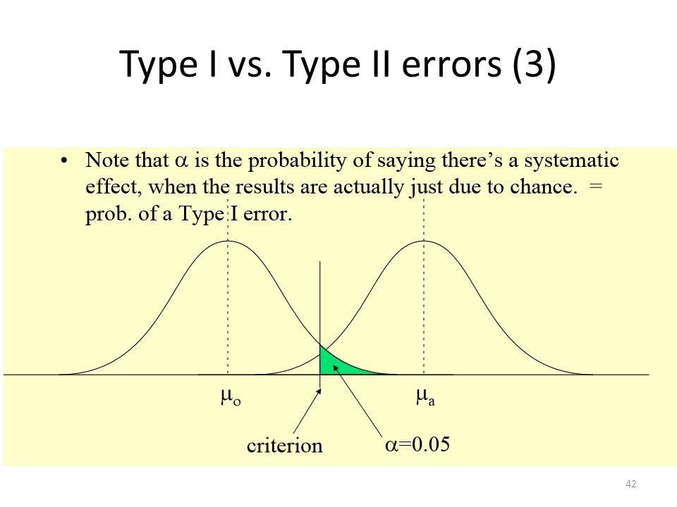 Type I vs. Type II errors (3)