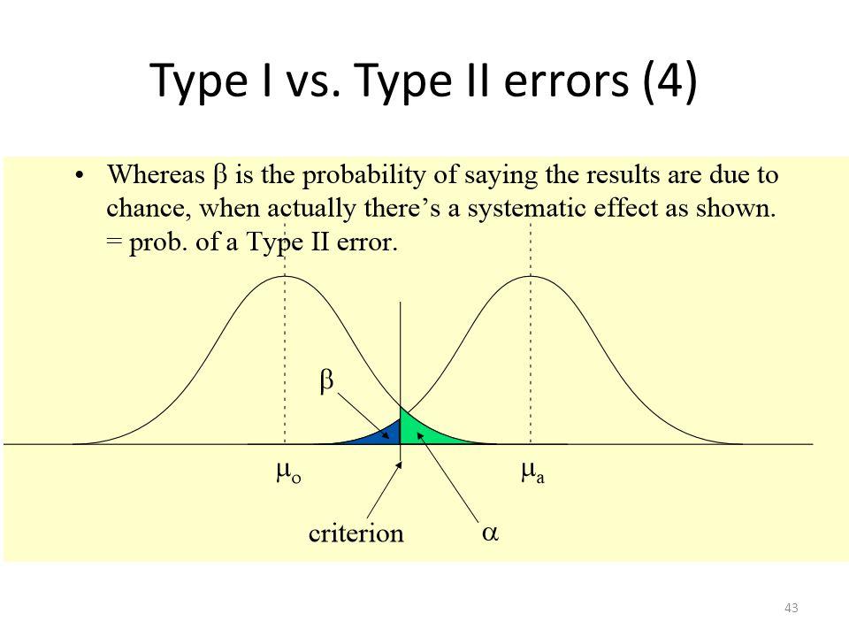 Type I vs. Type II errors (4)