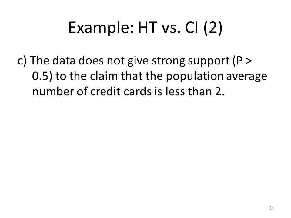 Example: HT vs. CI (2)