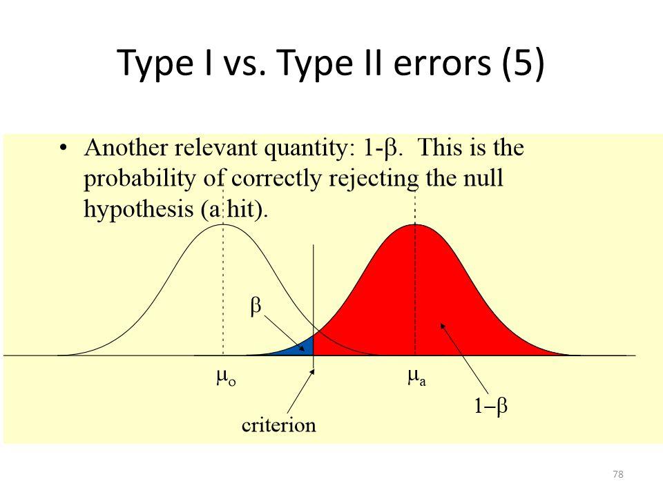 Type I vs. Type II errors (5)