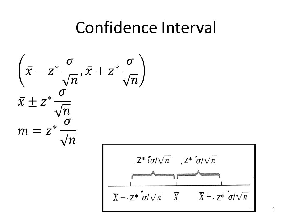 Confidence Interval 𝑥 − 𝑧 ∗ 𝜎 𝑛 , 𝑥 + 𝑧 ∗ 𝜎 𝑛 𝑥 ± 𝑧 ∗ 𝜎 𝑛 𝑚= 𝑧 ∗ 𝜎 𝑛